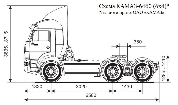 kamaz_6460_64-2.jpg